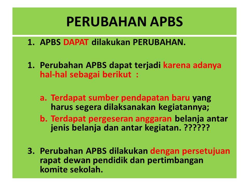 PERUBAHAN APBS 1.APBS DAPAT dilakukan PERUBAHAN.