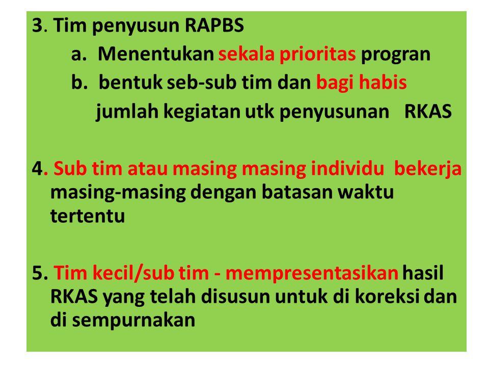 3.Tim penyusun RAPBS a. Menentukan sekala prioritas progran b.