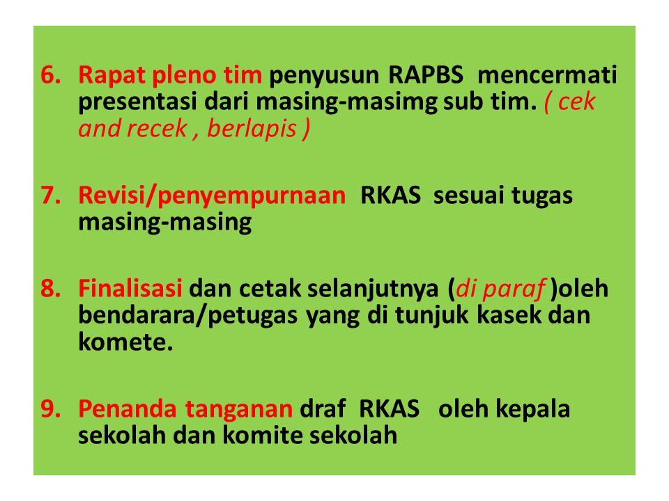 6.Rapat pleno tim penyusun RAPBS mencermati presentasi dari masing-masimg sub tim.