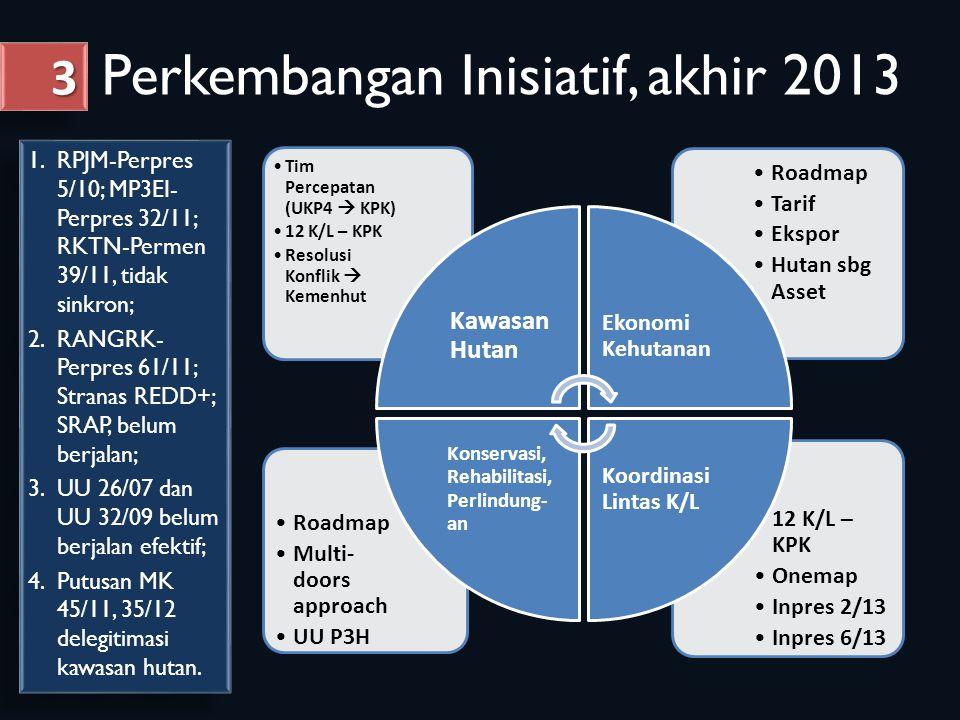 Perkembangan Inisiatif, akhir 2013 12 K/L – KPK Onemap Inpres 2/13 Inpres 6/13 Roadmap Multi- doors approach UU P3H Roadmap Tarif Ekspor Hutan sbg Asset Tim Percepatan (UKP4  KPK) 12 K/L – KPK Resolusi Konflik  Kemenhut Kawasan Hutan Ekonomi Kehutanan Koordinasi Lintas K/L Konservasi, Rehabilitasi, Perlindung- an33 1.RPJM-Perpres 5/10; MP3EI- Perpres 32/11; RKTN-Permen 39/11, tidak sinkron; 2.RANGRK- Perpres 61/11; Stranas REDD+; SRAP, belum berjalan; 3.UU 26/07 dan UU 32/09 belum berjalan efektif; 4.Putusan MK 45/11, 35/12 delegitimasi kawasan hutan.