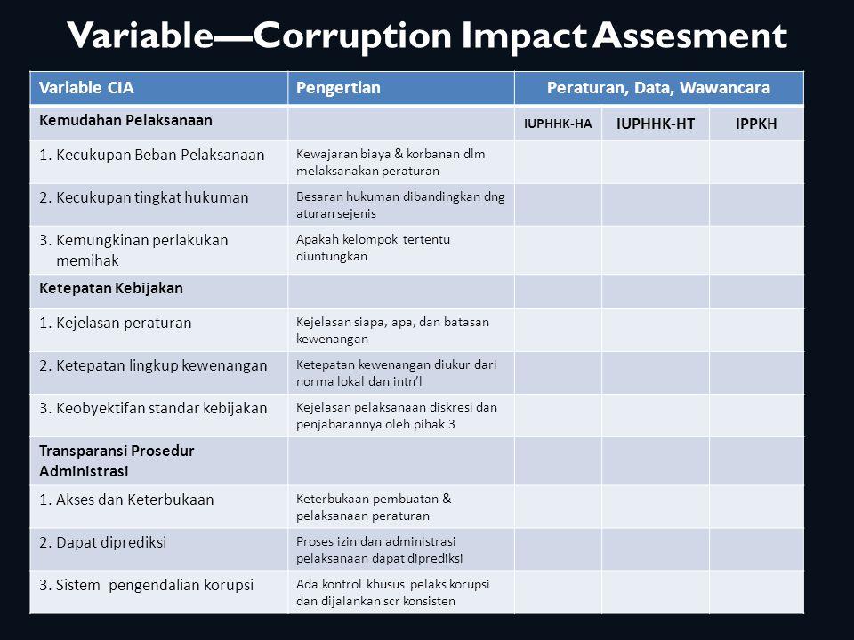 Variable—Corruption Impact Assesment Variable CIAPengertianPeraturan, Data, Wawancara Kemudahan Pelaksanaan IUPHHK-HA IUPHHK-HTIPPKH 1.Kecukupan Beban Pelaksanaan Kewajaran biaya & korbanan dlm melaksanakan peraturan 2.Kecukupan tingkat hukuman Besaran hukuman dibandingkan dng aturan sejenis 3.Kemungkinan perlakukan memihak Apakah kelompok tertentu diuntungkan Ketepatan Kebijakan 1.Kejelasan peraturan Kejelasan siapa, apa, dan batasan kewenangan 2.Ketepatan lingkup kewenangan Ketepatan kewenangan diukur dari norma lokal dan intn'l 3.Keobyektifan standar kebijakan Kejelasan pelaksanaan diskresi dan penjabarannya oleh pihak 3 Transparansi Prosedur Administrasi 1.Akses dan Keterbukaan Keterbukaan pembuatan & pelaksanaan peraturan 2.Dapat diprediksi Proses izin dan administrasi pelaksanaan dapat diprediksi 3.Sistem pengendalian korupsi Ada kontrol khusus pelaks korupsi dan dijalankan scr konsisten