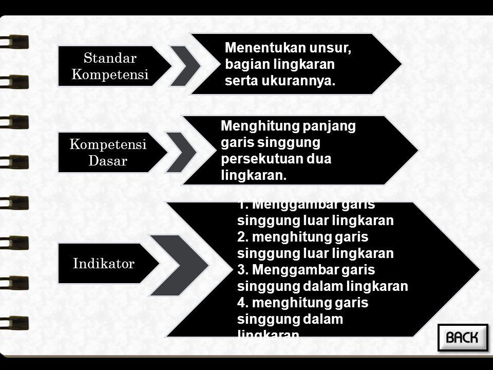 Standar Kompetensi Kompetensi Dasar Indikator Menentukan unsur, bagian lingkaran serta ukurannya.