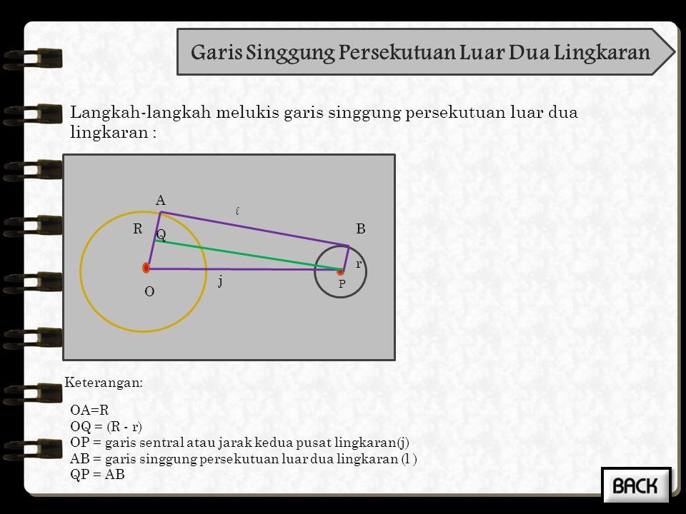 Langkah-langkah melukis garis singgung persekutuan luar dua lingkaran : Keterangan: PB = r O P R r A B Q j l OA=R OQ = (R - r) OP = garis sentral atau jarak kedua pusat lingkaran(j) AB = garis singgung persekutuan luar dua lingkaran (l ) QP = AB Garis Singgung Persekutuan Luar Dua Lingkaran