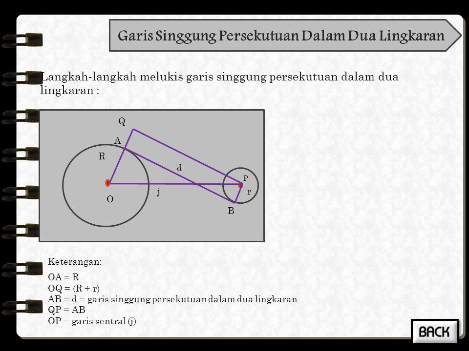 Langkah-langkah melukis garis singgung persekutuan dalam dua lingkaran : Keterangan: OA = R OQ = (R + r) AB = d = garis singgung persekutuan dalam dua lingkaran QP = AB OP = garis sentral (j) PB = r O P j R r A B d Q Garis Singgung Persekutuan Dalam Dua Lingkaran