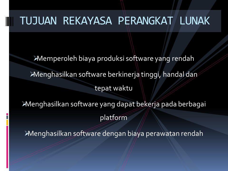  Memperoleh biaya produksi software yang rendah  Menghasilkan software berkinerja tinggi, handal dan tepat waktu  Menghasilkan software yang dapat bekerja pada berbagai platform  Menghasilkan software dengan biaya perawatan rendah TUJUAN REKAYASA PERANGKAT LUNAK