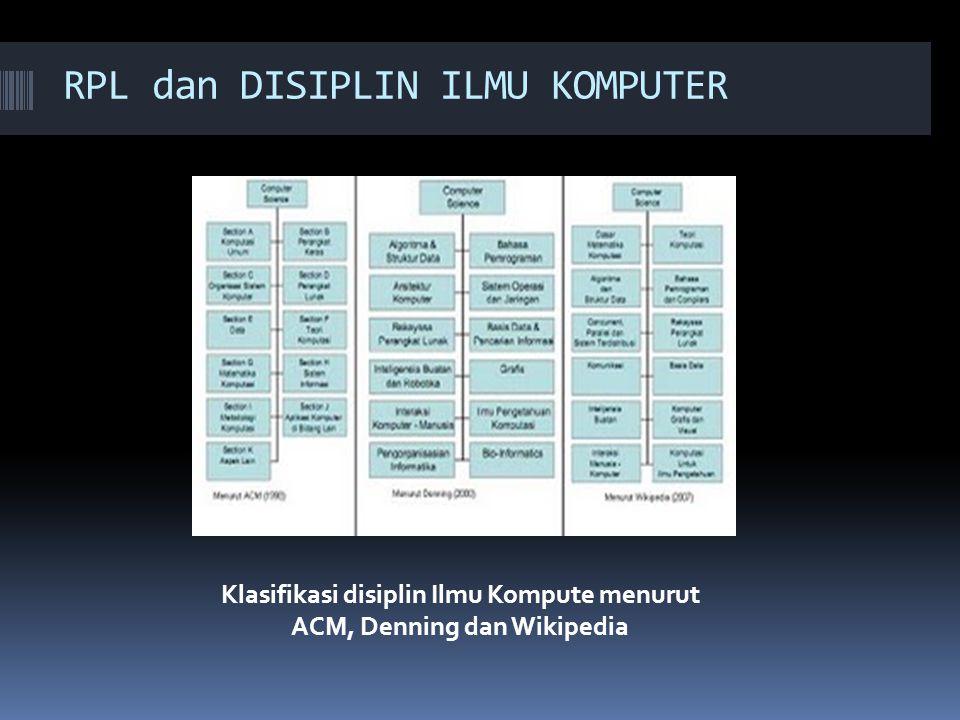 RPL dan DISIPLIN ILMU KOMPUTER Klasifikasi disiplin Ilmu Kompute menurut ACM, Denning dan Wikipedia