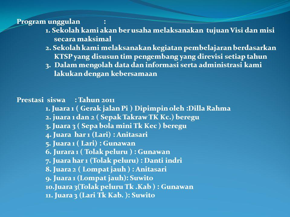 12.Juara 3 ( Pildacil) : Bagus Saputra 13. Juara 1 ( Hafid dan terjemah al qur'an) 14.