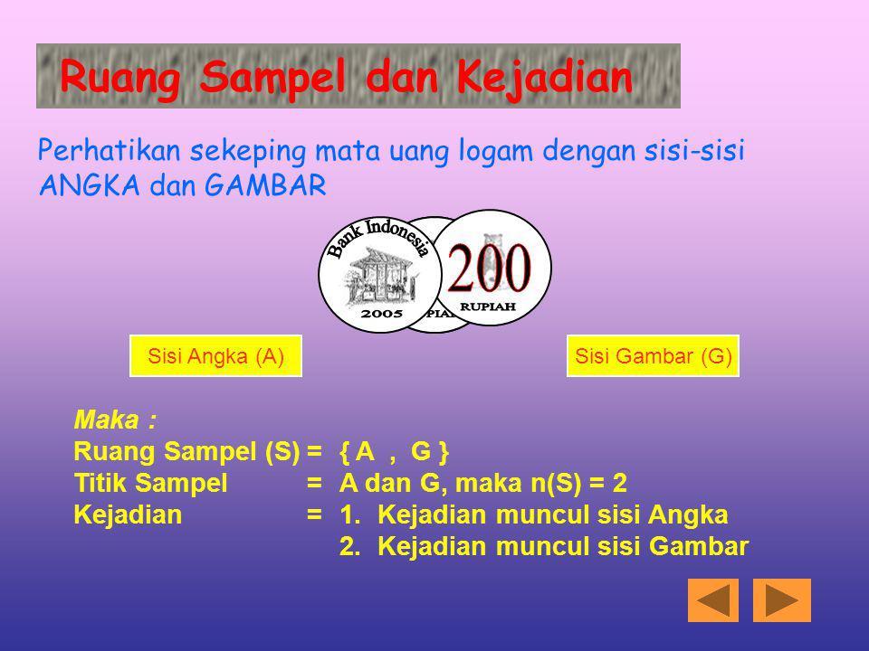 Perhatikan sekeping mata uang logam dengan sisi-sisi ANGKA dan GAMBAR Sisi Angka (A)Sisi Gambar (G) Maka : Ruang Sampel (S)={ A, G } Titik Sampel=A da