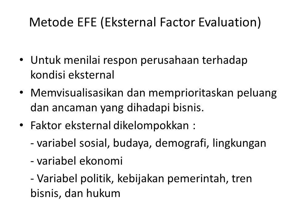 Metode EFE (Eksternal Factor Evaluation) Untuk menilai respon perusahaan terhadap kondisi eksternal Memvisualisasikan dan memprioritaskan peluang dan ancaman yang dihadapi bisnis.