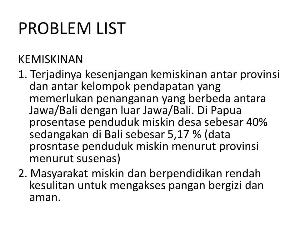 PROBLEM LIST KEMISKINAN 1.