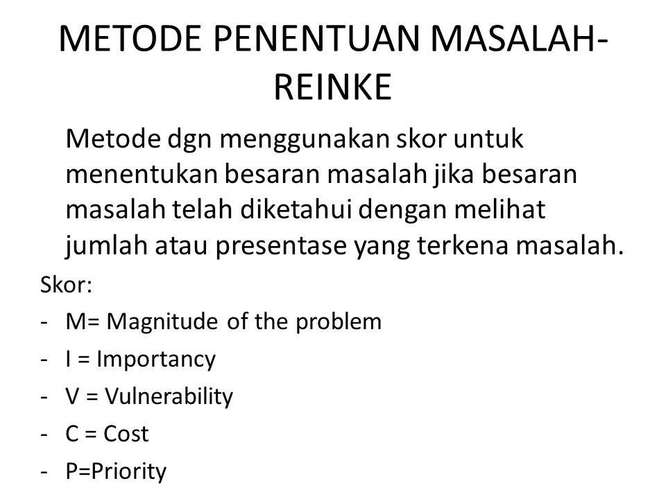 METODE PENENTUAN MASALAH- REINKE Metode dgn menggunakan skor untuk menentukan besaran masalah jika besaran masalah telah diketahui dengan melihat jumlah atau presentase yang terkena masalah.