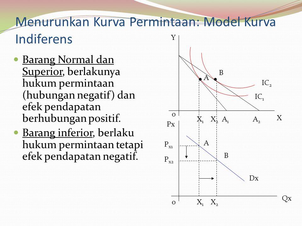Menurunkan Kurva Permintaan: Model Kurva Indiferens Barang Normal dan Superior, berlakunya hukum permintaan (hubungan negatif) dan efek pendapatan berhubungan positif.