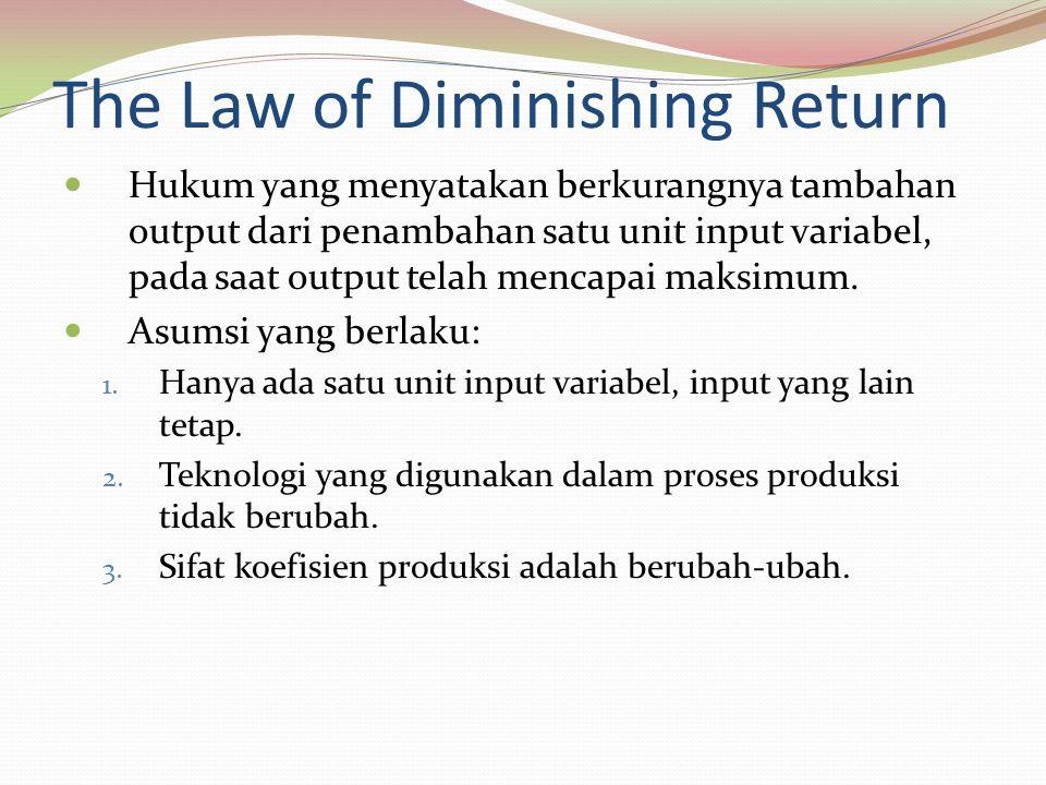 The Law of Diminishing Return Hukum yang menyatakan berkurangnya tambahan output dari penambahan satu unit input variabel, pada saat output telah mencapai maksimum.