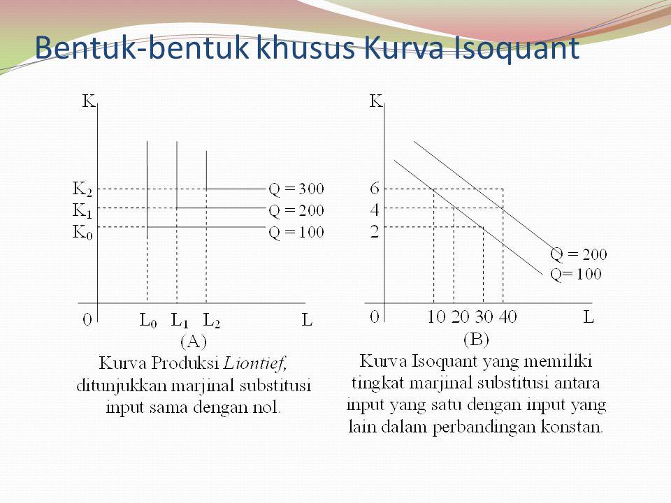 Bentuk-bentuk khusus Kurva Isoquant