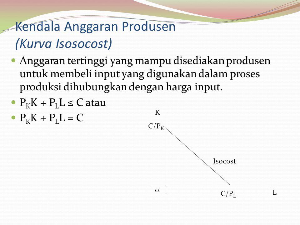 Kendala Anggaran Produsen (Kurva Isosocost) Anggaran tertinggi yang mampu disediakan produsen untuk membeli input yang digunakan dalam proses produksi dihubungkan dengan harga input.