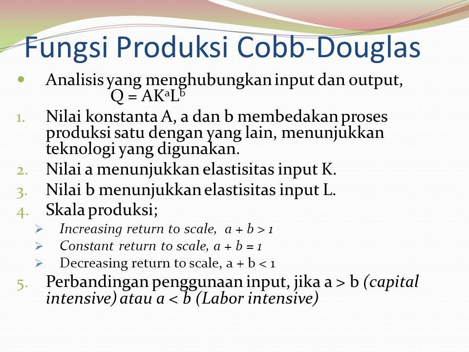 Fungsi Produksi Cobb-Douglas Analisis yang menghubungkan input dan output, Q = AK a L b 1.