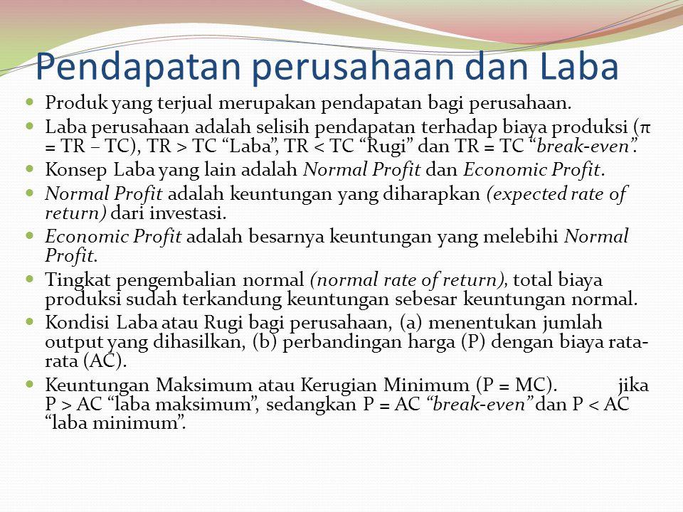 Pendapatan perusahaan dan Laba Produk yang terjual merupakan pendapatan bagi perusahaan.