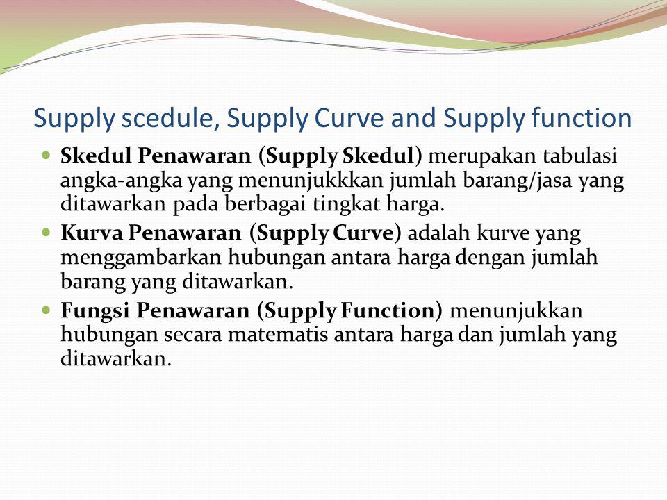 Supply scedule, Supply Curve and Supply function Skedul Penawaran (Supply Skedul) merupakan tabulasi angka-angka yang menunjukkkan jumlah barang/jasa yang ditawarkan pada berbagai tingkat harga.