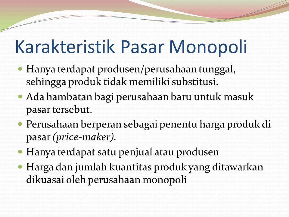 Karakteristik Pasar Monopoli Hanya terdapat produsen/perusahaan tunggal, sehingga produk tidak memiliki substitusi.