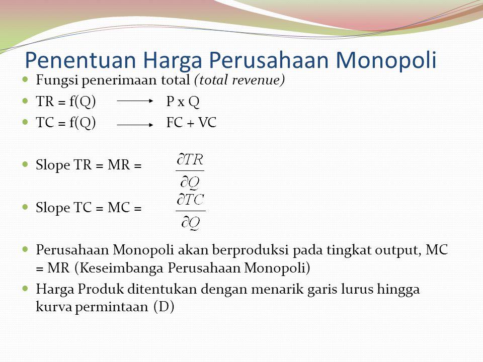 Penentuan Harga Perusahaan Monopoli Fungsi penerimaan total (total revenue) TR = f(Q)P x Q TC = f(Q)FC + VC Slope TR = MR = Slope TC = MC = Perusahaan Monopoli akan berproduksi pada tingkat output, MC = MR (Keseimbanga Perusahaan Monopoli) Harga Produk ditentukan dengan menarik garis lurus hingga kurva permintaan (D)