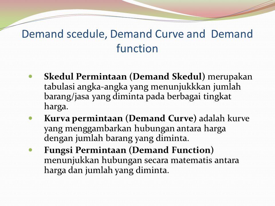 Demand scedule, Demand Curve and Demand function Skedul Permintaan (Demand Skedul) merupakan tabulasi angka-angka yang menunjukkkan jumlah barang/jasa yang diminta pada berbagai tingkat harga.
