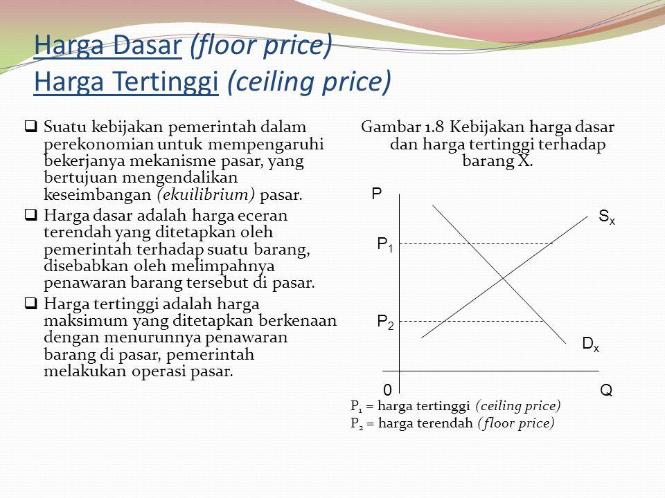 Harga Dasar (floor price) Harga Tertinggi (ceiling price)  Suatu kebijakan pemerintah dalam perekonomian untuk mempengaruhi bekerjanya mekanisme pasar, yang bertujuan mengendalikan keseimbangan (ekuilibrium) pasar.