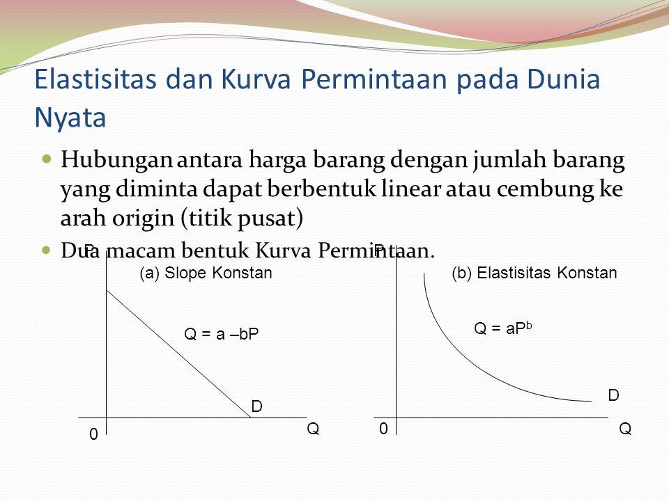 Elastisitas dan Kurva Permintaan pada Dunia Nyata Hubungan antara harga barang dengan jumlah barang yang diminta dapat berbentuk linear atau cembung ke arah origin (titik pusat) Dua macam bentuk Kurva Permintaan.