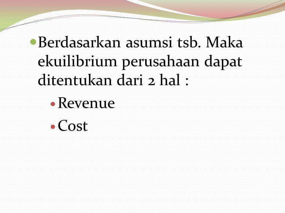 Berdasarkan asumsi tsb. Maka ekuilibrium perusahaan dapat ditentukan dari 2 hal : Revenue Cost