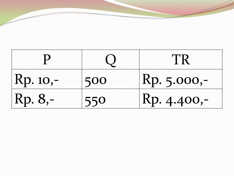 PQTR Rp. 10,-500Rp. 5.000,- Rp. 8,-550Rp. 4.400,-