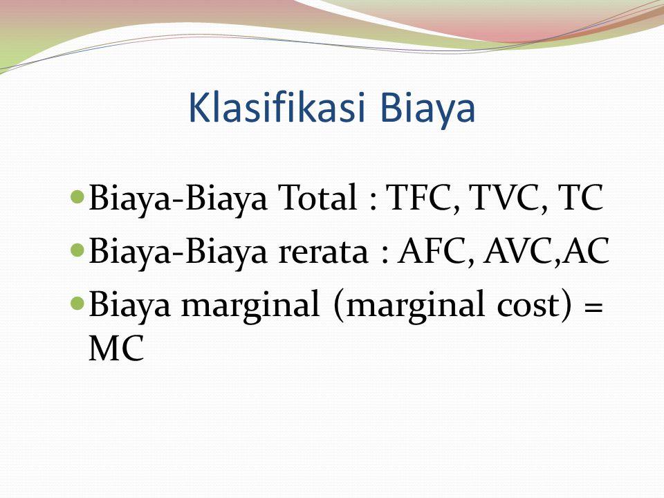 Klasifikasi Biaya Biaya-Biaya Total : TFC, TVC, TC Biaya-Biaya rerata : AFC, AVC,AC Biaya marginal (marginal cost) = MC
