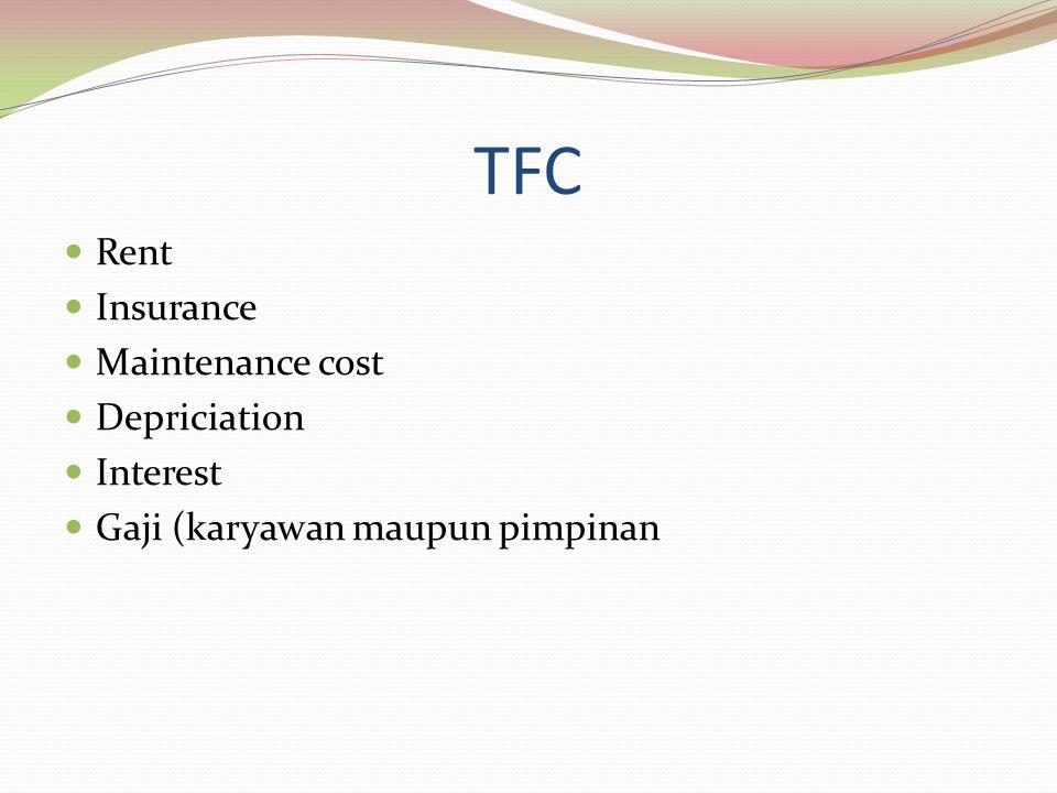 TFC Rent Insurance Maintenance cost Depriciation Interest Gaji (karyawan maupun pimpinan
