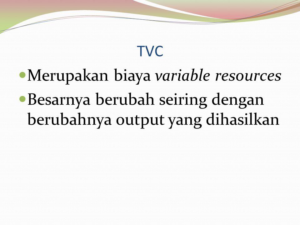 TVC Merupakan biaya variable resources Besarnya berubah seiring dengan berubahnya output yang dihasilkan