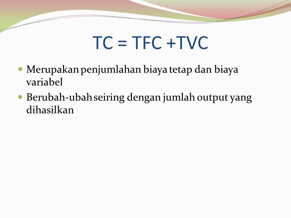 TC = TFC +TVC Merupakan penjumlahan biaya tetap dan biaya variabel Berubah-ubah seiring dengan jumlah output yang dihasilkan