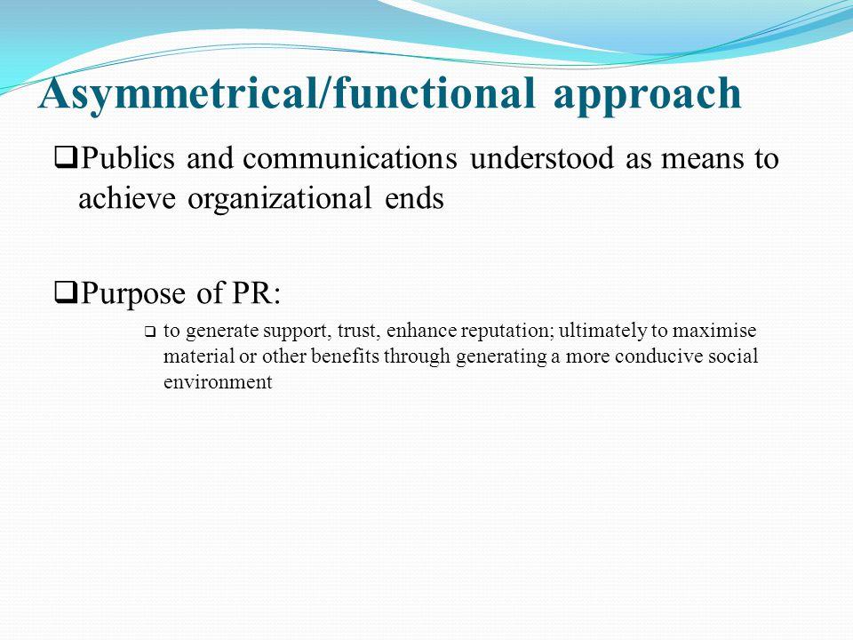 Kata kunci dari PR adalah: Kesengajaan: Aktifitas PR adalah aktifitas yang disengaja.