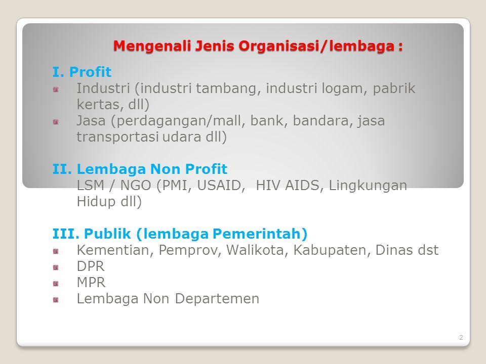 Workshop Magang Bidang Studi Public Relations 2013 Oleh : Juwono Tri Atmodjo, M.si Komunikasi dan Lingkungan Kerja Seri Praktis 1