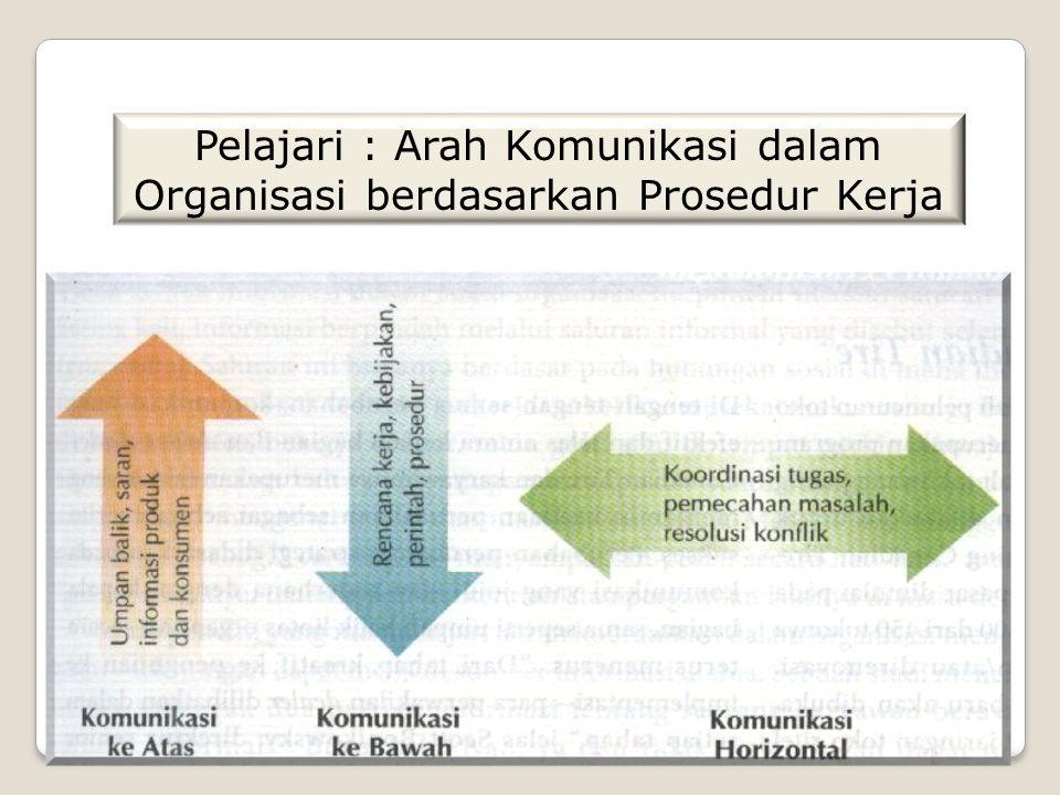 3 Kenali Struktur Organisasi dan Nama Pejabat