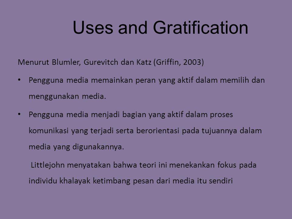 Uses and Gratification Menurut Blumler, Gurevitch dan Katz (Griffin, 2003) Pengguna media memainkan peran yang aktif dalam memilih dan menggunakan med