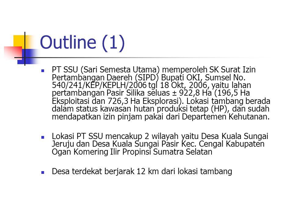 Outline (1) PT SSU (Sari Semesta Utama) memperoleh SK Surat Izin Pertambangan Daereh (SIPD) Bupati OKI, Sumsel No. 540/241/KEP/KEPLH/2006 tgl 18 Okt,