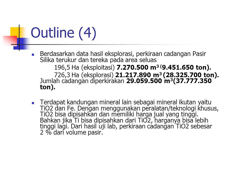Outline (4) Berdasarkan data hasil eksplorasi, perkiraan cadangan Pasir Silika terukur dan tereka pada area seluas 196,5 Ha (eksploitasi) 7.270.500 m