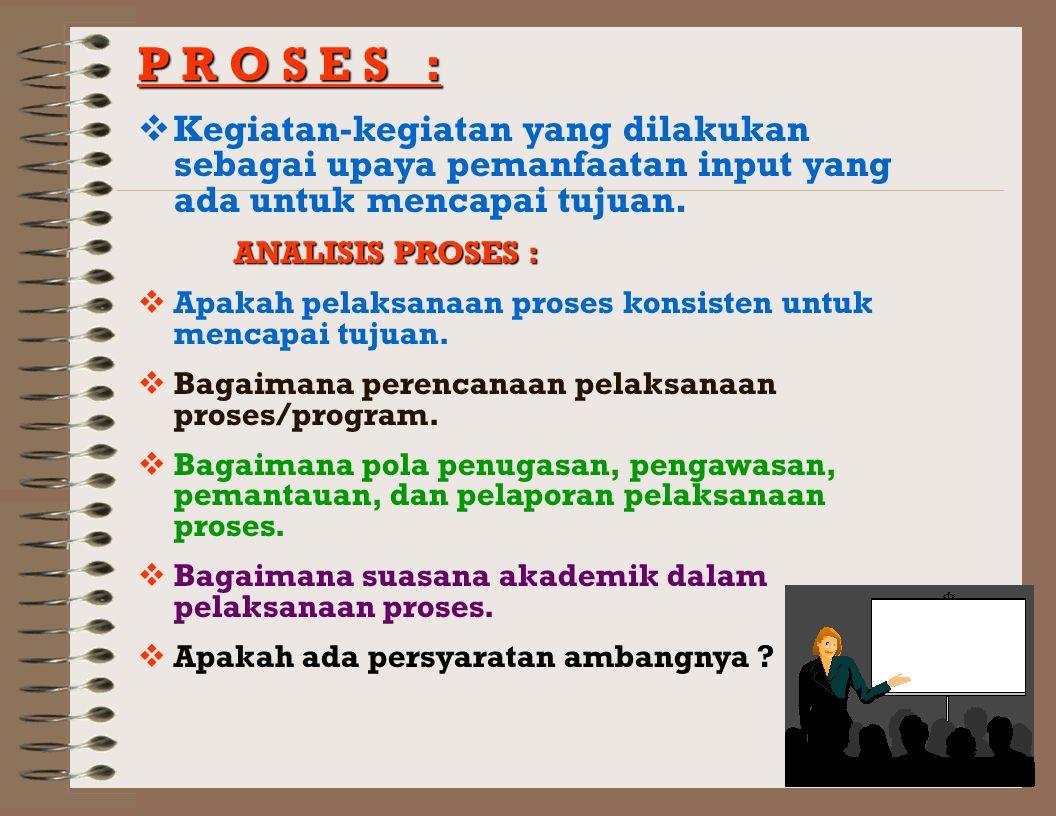 16 I N P U T S :  Semua yang dapat dikerahkan dan dimanfaatkan dalam proses untuk mencapai tujuan (SDM, fasilitas, dana, komitmen, informasi, dll). A