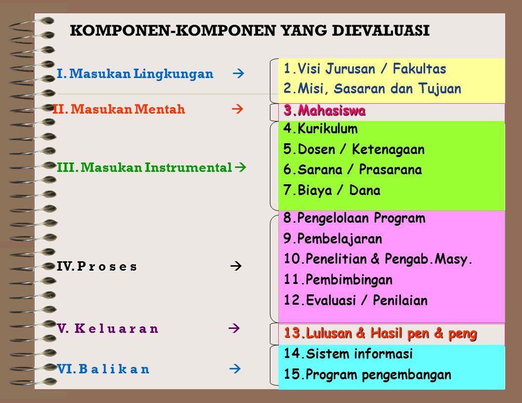 20  Semua komponen yang disebutkan dalam diagram di atas mempunyai dimensi nilai yang harus dievaluasi.