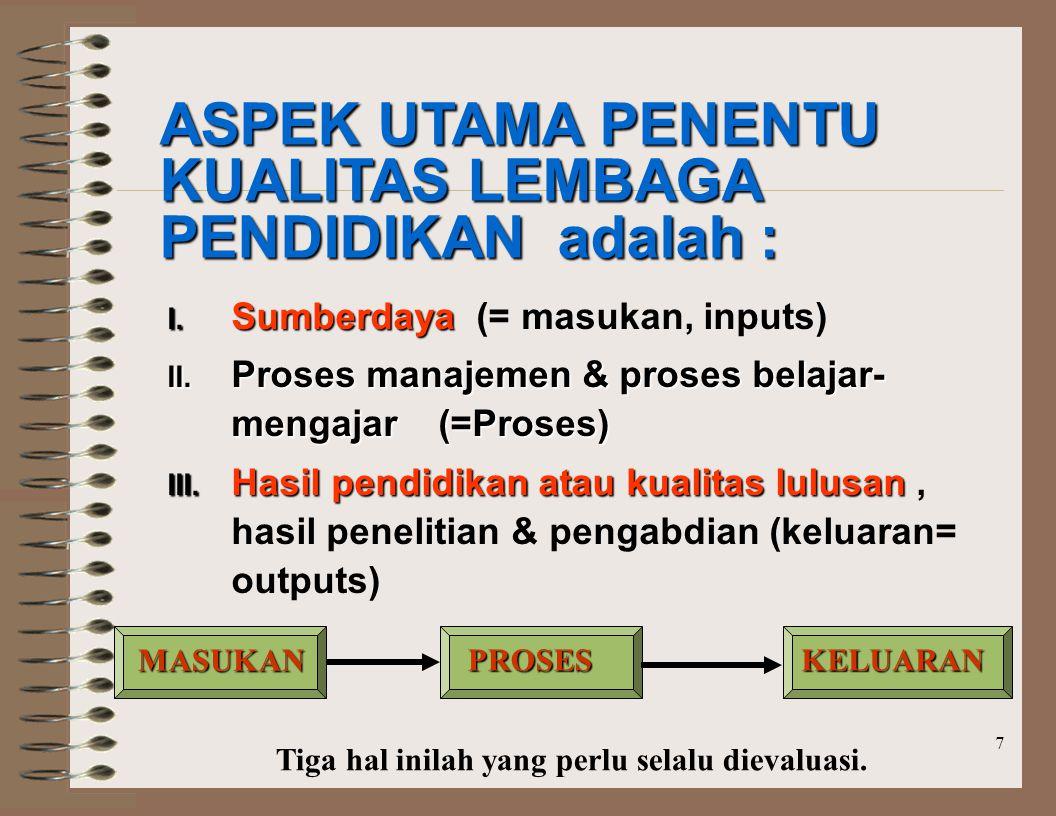 6 TUJUAN DAN KEGUNAAN EVALUASI DIRI TUJUAN: 1. MENGETAHUI PROFIL KOMPREHENSIF LEMBAGA 2. MENGUKUR MUTU INTERNAL LEMBAGA 3. UNTUK PERBAIKAN PROGRAM / K