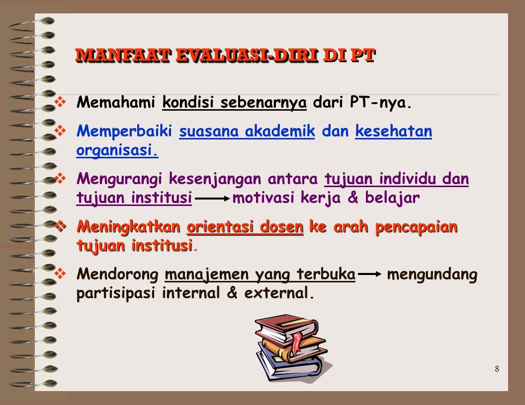 7 ASPEK UTAMA PENENTU KUALITAS LEMBAGA PENDIDIKAN adalah : I. Sumberdaya I. Sumberdaya (= masukan, inputs) II. Proses manajemen & proses belajar- meng