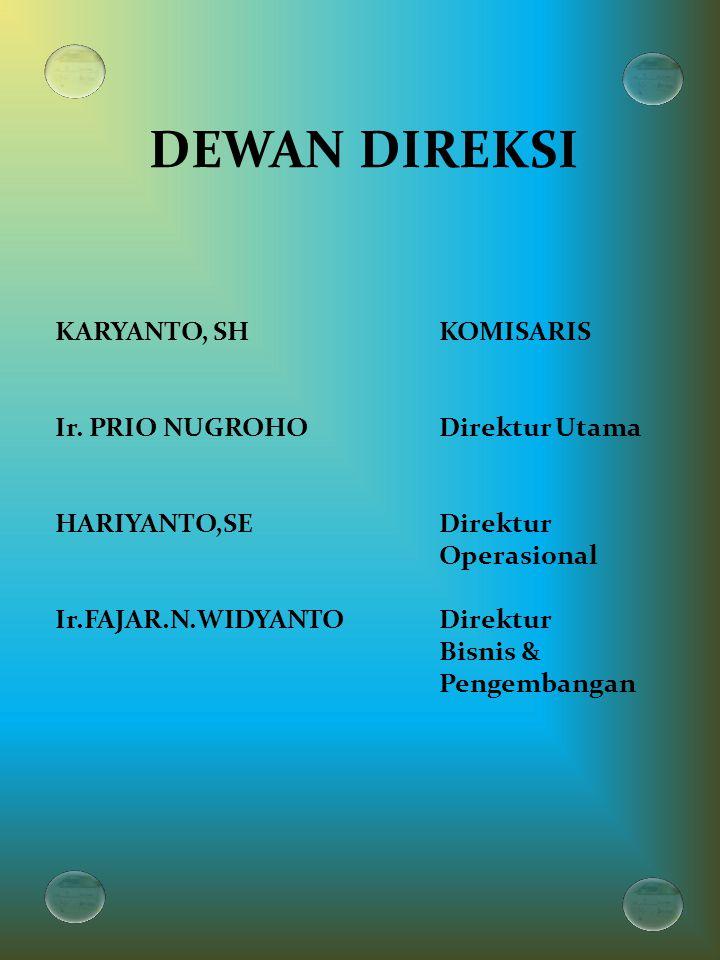PT. WIRYATAMA MANDIRI Didirikan, dengan tenaga – tenaga yang sudah berpengalaman didalam bidang nya. Kami melihat banyaknya permasalahan air bersih pa