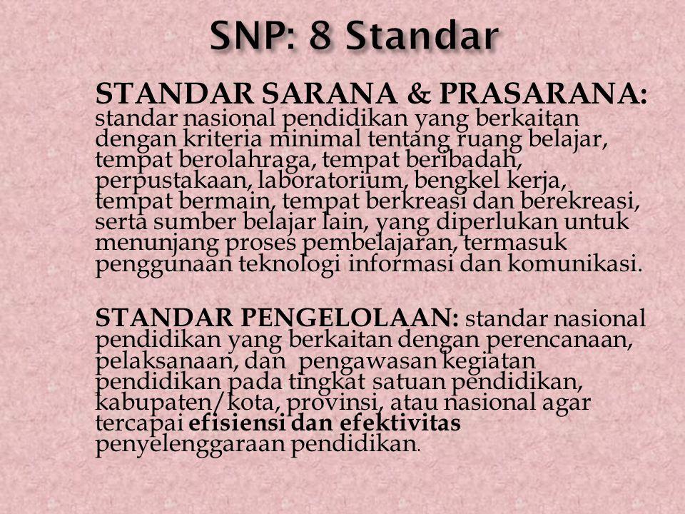 STANDAR SARANA & PRASARANA: standar nasional pendidikan yang berkaitan dengan kriteria minimal tentang ruang belajar, tempat berolahraga, tempat berib