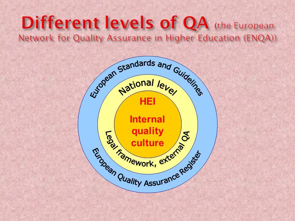? HEI Internal quality culture