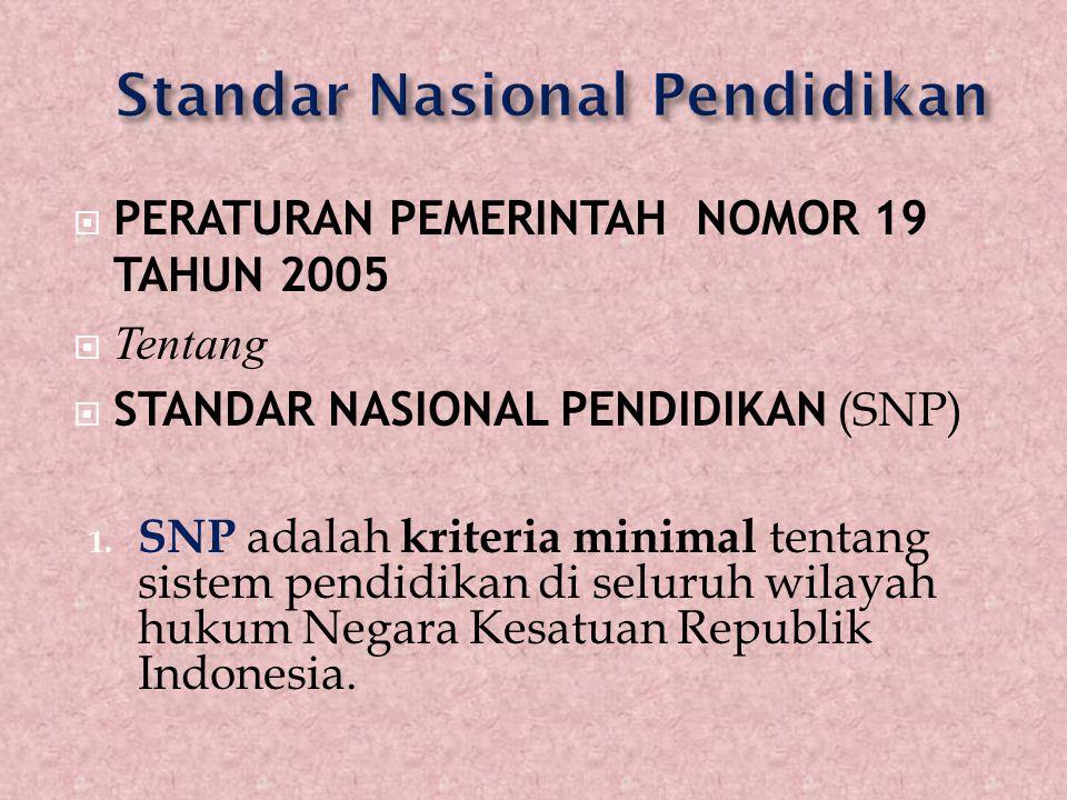  PERATURAN PEMERINTAH NOMOR 19 TAHUN 2005  Tentang  STANDAR NASIONAL PENDIDIKAN (SNP) 1. SNP adalah kriteria minimal tentang sistem pendidikan di s