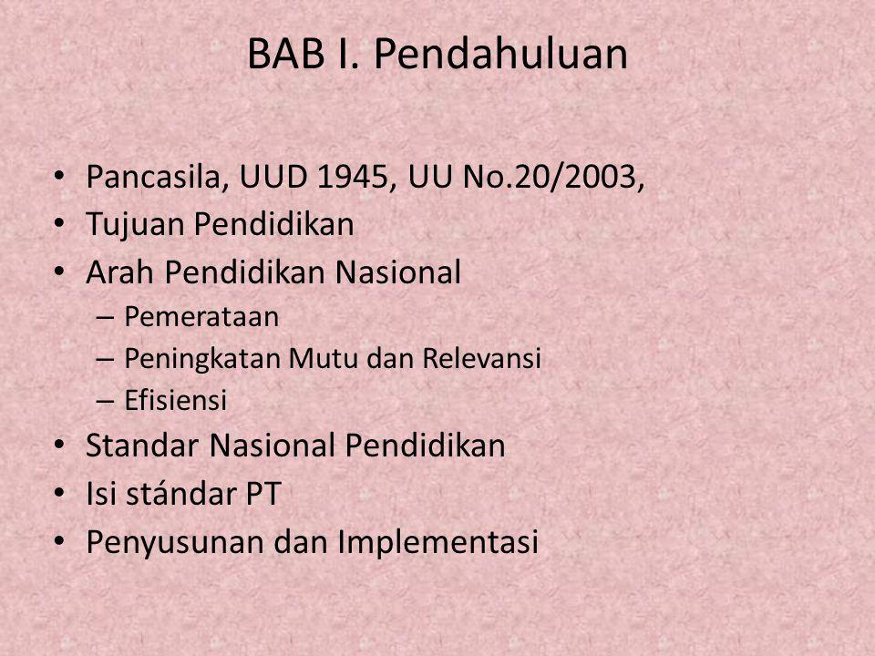 BAB I. Pendahuluan Pancasila, UUD 1945, UU No.20/2003, Tujuan Pendidikan Arah Pendidikan Nasional – Pemerataan – Peningkatan Mutu dan Relevansi – Efis