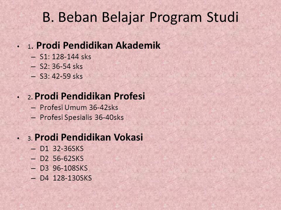 B. Beban Belajar Program Studi 1. Prodi Pendidikan Akademik – S1: 128-144 sks – S2: 36-54 sks – S3: 42-59 sks 2. Prodi Pendidikan Profesi – Profesi Um