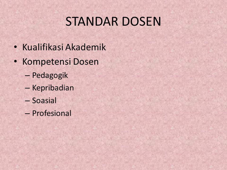 STANDAR DOSEN Kualifikasi Akademik Kompetensi Dosen – Pedagogik – Kepribadian – Soasial – Profesional